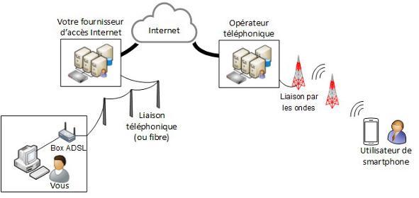 internet_nav